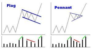trend cuneo Flag-e-pennant