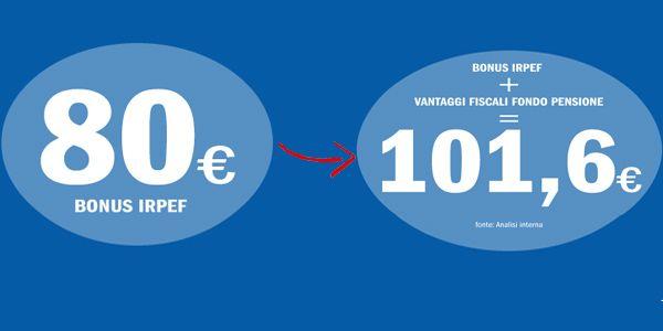Bonus-IRPEF-di-80-euro-del-decreto-Renzi-in-busta-paga