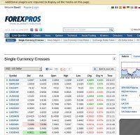 forexpros.com