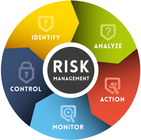 gestione-rischio