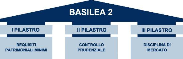 3pilastri-di-basilea2